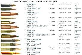 270 Bullet Trajectory Chart Creativedotmedia Info