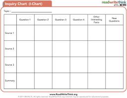 Chart Samples Literacy Strategies Inquiry Chart Choir Seating Chart