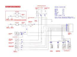 mitsubishi pajero fuse box translation efcaviation com lively mitsubishi pajero engine diagram at Pajero Electrical Wiring Diagram