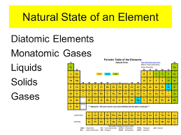 What does an atom looks like? - ppt download