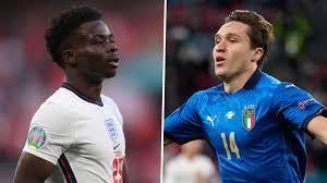 Euro 2020 final between England ...