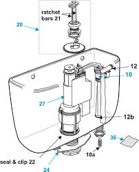 Parts Of A Toilet Flush System
