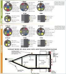 mitchell wiring diagrams kanvamath org 12 plus tow vehicle wiring diagram graph lovely mitchell wiring