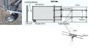 commercial chain link fence parts. Amazon.com : Fence Rolling Gate Hardware Kit - Commercial Chain Link Parts Lawn Garden Tool \u0026 Outdoor D