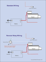 starter relay relay wiring diagram the early models of the 470 sometimes have a problem of starting the engine after the engine has been run a while and then