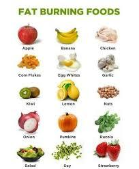 Best Workout Routine Diet Plan For Belly Fat Workoutinfoguru