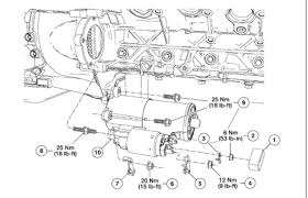 2005 ford expedition starter diagram radio wiring diagram \u2022 2004 Ford Expedition Relay Diagram 2005 ford expedition starter location wiring diagrams image free rh gmaili net 1997 ford expedition starter relay 1997 ford expedition starter relay