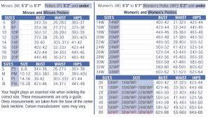 Gloria Vanderbilt Jeans Size Chart Womens Size Chart Womens Size Chart Gloria Vanderbilt