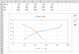 2227 How Do I Create A Supply And Demand Style Chart In