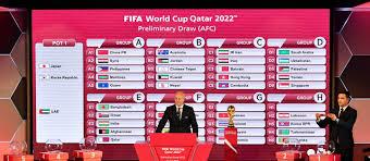 Resolvé todas tus consultas sobre eliminatorias qatar 2022 en el ciudadano. Fifa Aplaza Eliminatoria Rumbo A Qatar 2022 En Asia