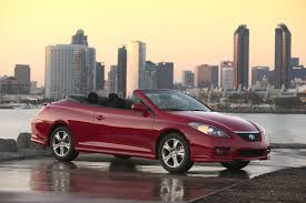 Speed Ticket Survey: Mercedes-Benz SL and Toyota Solara Drivers ...