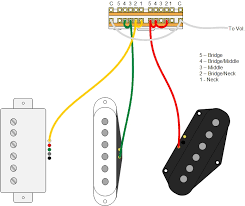 3 way switch strat wiring diagram images 3 way switch strat ideas for the four way tdpri com