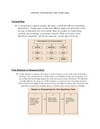 Main Idea Chart Examples Rubrics