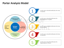 porter  forces analysis   editable powerpoint slidesporter analysis model