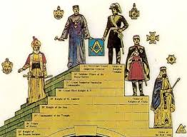 Freemasonry Separate Order Of The Temple Of Solomon