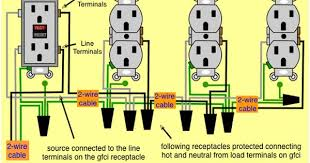 wiring diagram of a gfci to protect multiple duplex receptacles Diagram For 3 Wire Grounding 220 Volt With Interruter wiring diagram of a gfci to protect multiple duplex receptacles home repair pinterest