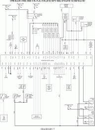 2001 dodge ram 1500 pcm wiring diagram wiring diagrams 2003 dodge neon pcm wiring diagram jodebal
