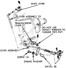 similiar th350 transmission diagram keywords th350 diagram re parking gear pawl won t engage