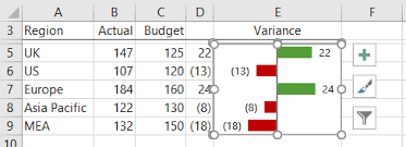 Excel Mini Charts Excel Mini Charts My Online Training Hub