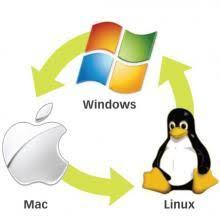Сравнение операционных систем mac os linux и windows