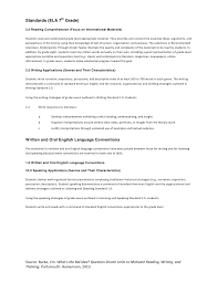 independent reading essay presentation assignment 4