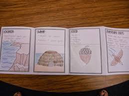Book Units Teacher Native American Chart California Indians Accordion Book Of Facts 3rd Grade