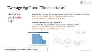 Qa Metrics In Agile Guide