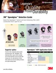 Respirator Cartridge Selection Chart 3m Speedglas Product Selection Guide 3m Occupational