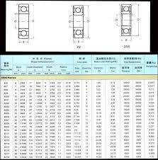 6200 Bearing Size Chart Hot Sale Chinese 6006 2rs Ball Bearing 30 55 13mm Buy 6006 2rs Ball Bearing Chinese 6006 Bearing Hot Sale 6006 Bearing Product On Alibaba Com