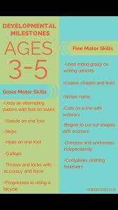 Developmental Milestones For Ages 3 5 Year Olds Preschool