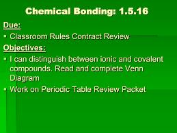 Ionic And Covalent Bonds Venn Diagram Chemical Bonding Powerpoints
