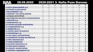 Süper Lig 3. Hafta Maç Sonuçları ve Puan Durumu || 20