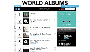 Ryeowook And Gfriend Break Into Billboards Top World Albums