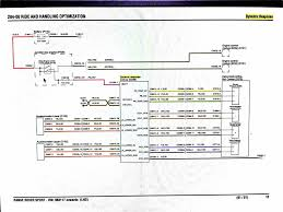 diagram of fuse box luxury fuse box diagram 1995 kawasaki zx600r diagram of fuse box unique land rover lr3 fuse box diagram