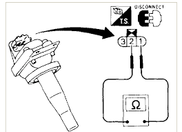 watch more like nissan titan coil test ignition wiring diagram on nissan titan wiring diagram and body