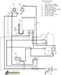 empyre elite 200 epa indoor wood boiler furnace by obadiah s wiring diagram