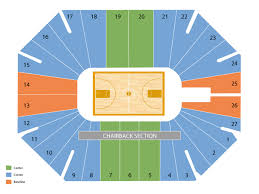 K State Basketball Seating Chart Derbybox Com West Virginia Mountaineers At Kansas State