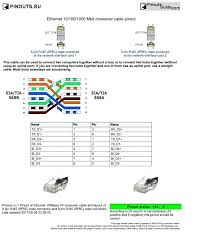 wiring diagram additionally rj11 cable Wire Rj11 Rj45 Wire Diagram Ethernet Cable Pinout RJ45