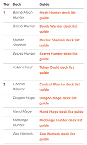 Hearthstone meta deck tier list ...