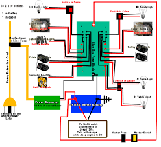 travel trailer wiring schematic wiring diagram engineering travel trailer wiring schematic power distribution block and