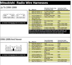 www pajero3 info pajero 3 audio wiring diagram audio wiring diagram 2017 sorrento at Audio Wiring Diagram
