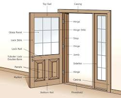 door jamb diagram. Door Jamb Diagram Front Doors Stock And Custom Modern Traditional By Exterior F
