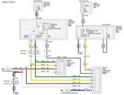 7 pin trailer connector wiring diagram for f350 on 7 images Seven Pin Trailer Plug Wiring Diagram 7 pin trailer connector wiring diagram for f350 8 seven pin trailer wiring trailer 7 wiring diagram for seven pin trailer plug