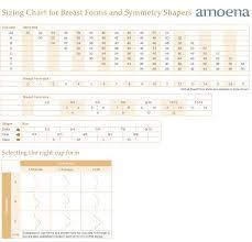Amoena Sizing Charts