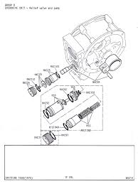 tr6 wiring diagram triumph tr pi wiring diagram images triumph tr triumph tr pi wiring diagram images wiring diagram image into on triumph tr4a wiring diagram