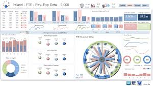 Excel Dashboard Prior Year Excel Dashboard Excel Dashboards Vba And More