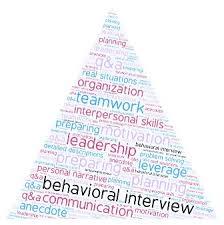 Behavioral Interviews Advice For Acing Behavioral Interviews Stewart Cooper Coon