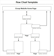 Clickcharts Diagram Flowchart Software What Is A Flowchart ...