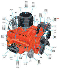 1999 ford mustang spark plug wire diagram wirdig diagram besides chevy small block spark plug wire diagram on 1958