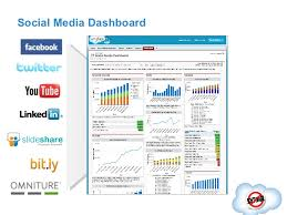 social media dashboard social media salesforce 17 728 jpg cb 1288236743